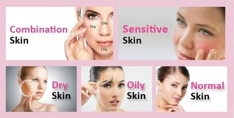 Skin Care issues for women.